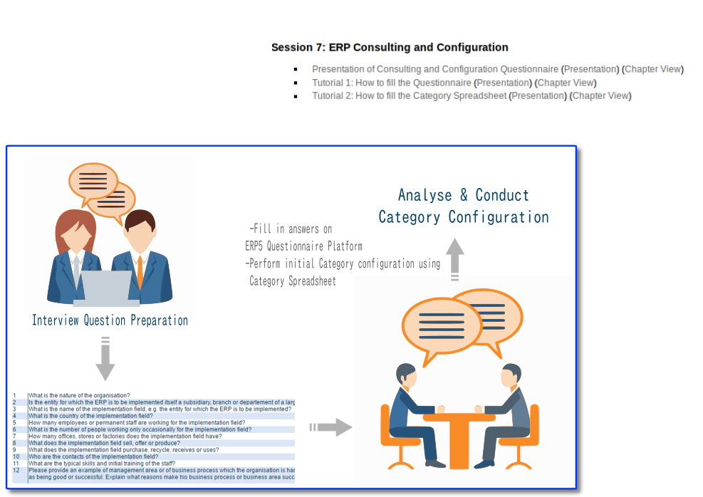 Session 7: ERP Consulting and Configuration