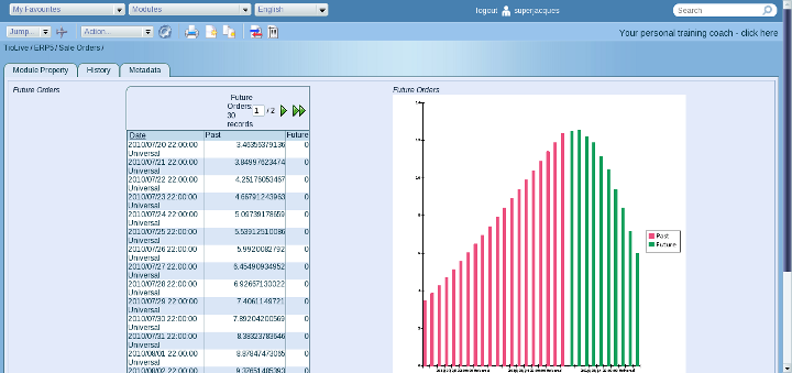 ERP5: Charts, Forms and Gadgets